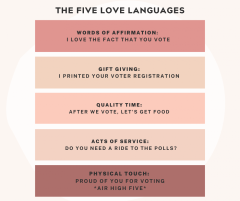 5 Election Love Languages graphic