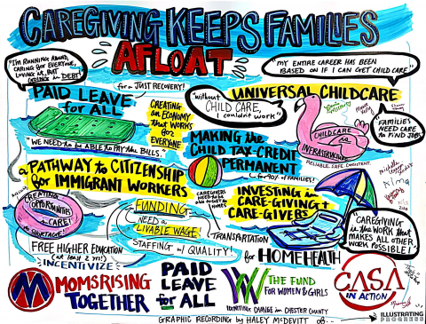 graphic image of caregiving quotes from parents