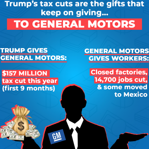 GM Factory Closure