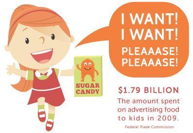 Junk Food Marketing In Schools