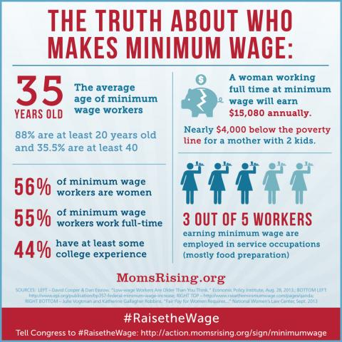 cons of raising minimum wage