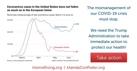 Graph showing the U.S. vs EU coronavirus curve