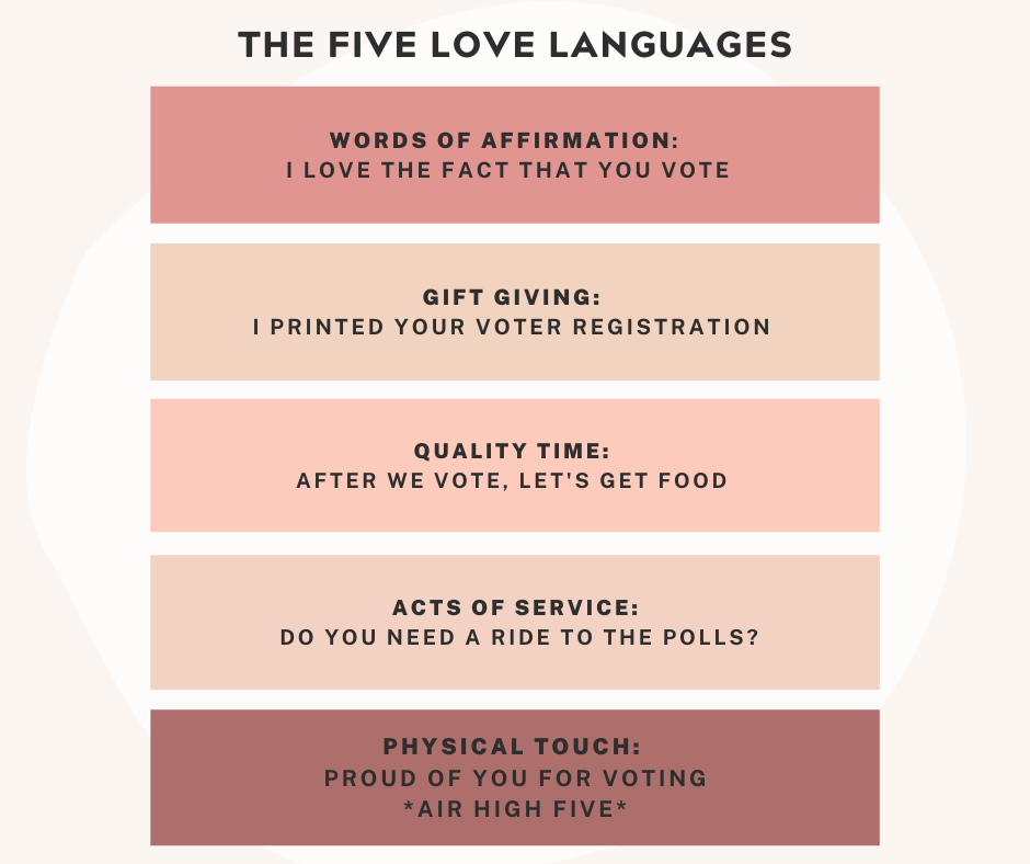 5 Election Love Languages graphic