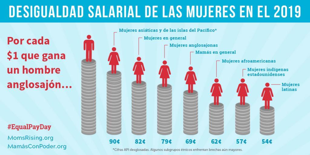 Latina Equal Pay Day
