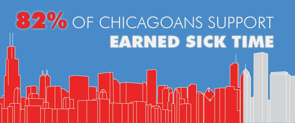 Image: 82% of Chicagoans support earned sick time