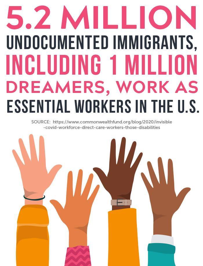 Immigration Graphic from Care Economy Storybook