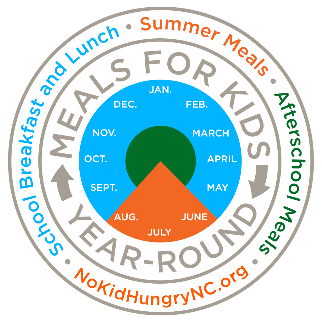 [IMAGE DESCRIPTION: A circular year round meals logo]