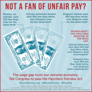 Not A Fan of Unfair Pay