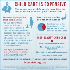 Child Care Inforaphic