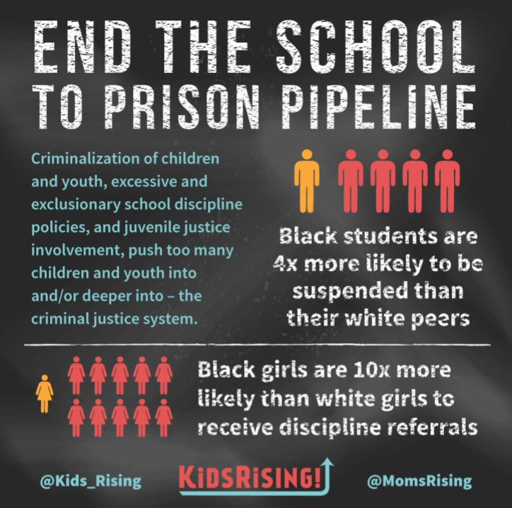 Pipeline To Prison Special Education >> Facts About The School To Prison Pipeline Momsrising